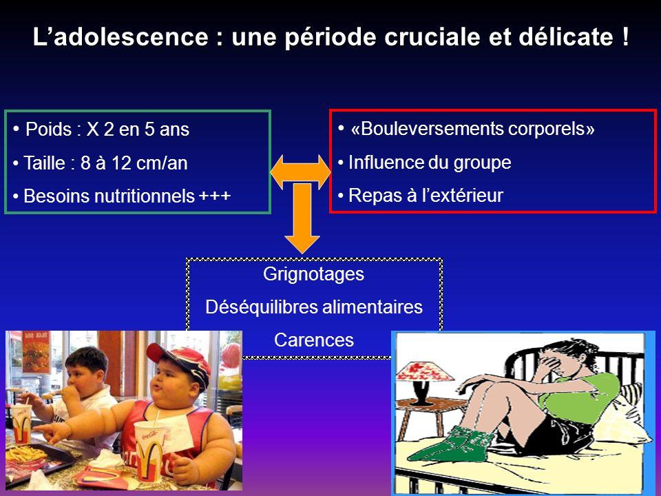 Ladolescence : une période cruciale et délicate ! Poids : X 2 en 5 ans Taille : 8 à 12 cm/an Besoins nutritionnels +++ «Bouleversements corporels» Inf