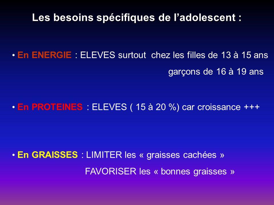Les besoins spécifiques de ladolescent : En CALCIUM : TRES ELEVES car croissance osseuse +++ !.