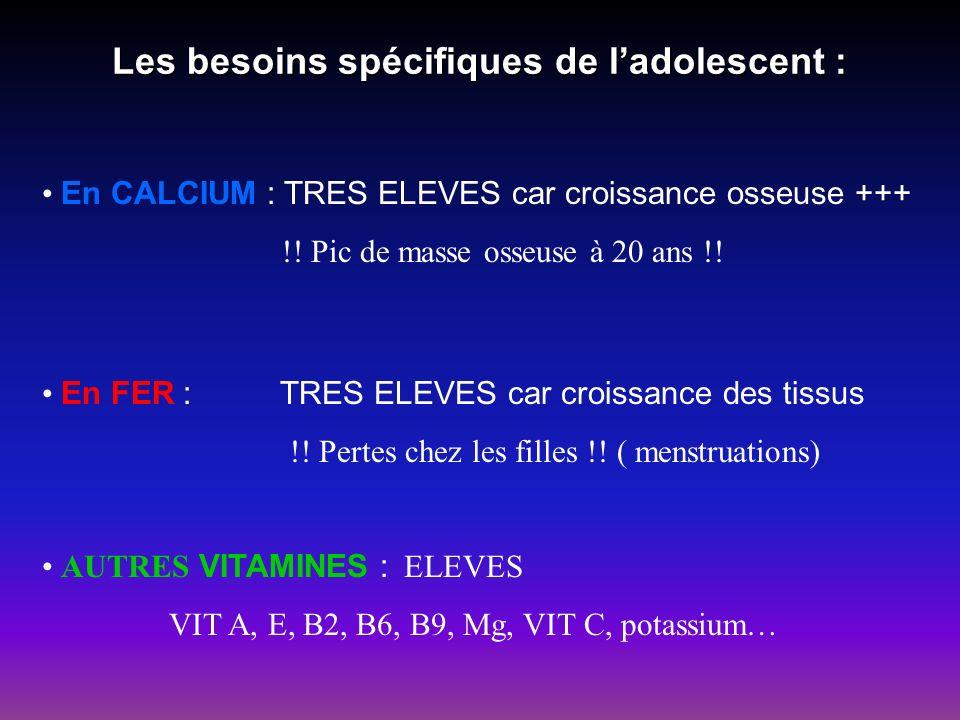 Les besoins spécifiques de ladolescent : En CALCIUM : TRES ELEVES car croissance osseuse +++ !! Pic de masse osseuse à 20 ans !! En FER : TRES ELEVES