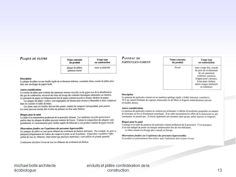 michael bolle architecte écobiologue 13 enduits et plâtre confédération de la construction