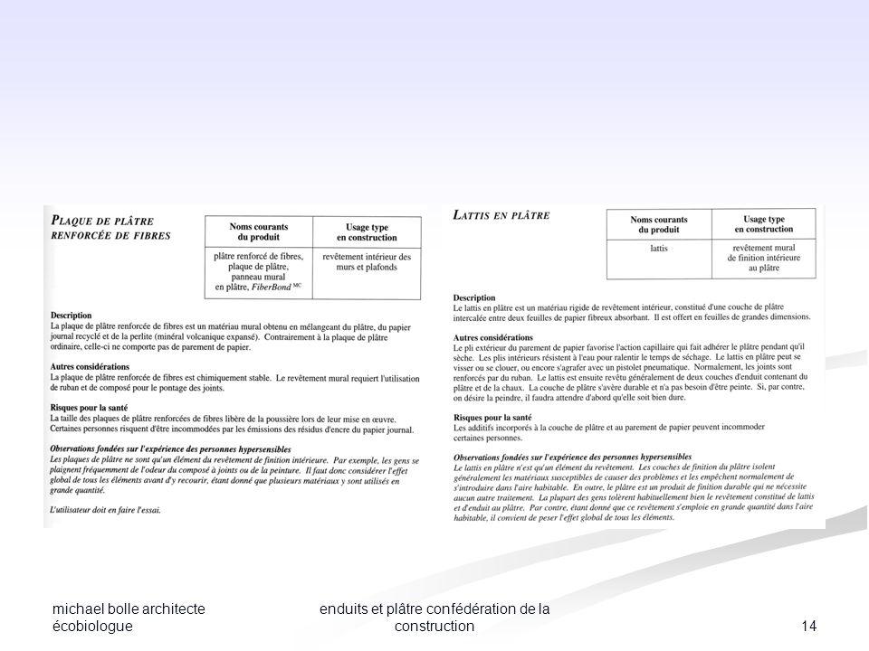 michael bolle architecte écobiologue 14 enduits et plâtre confédération de la construction