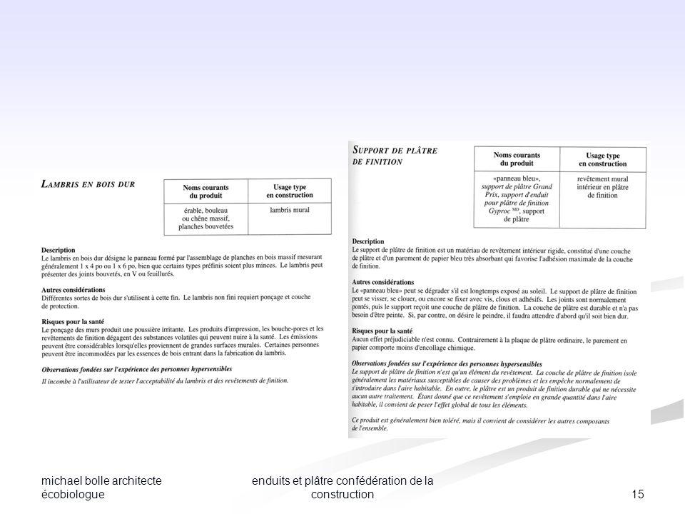 michael bolle architecte écobiologue 15 enduits et plâtre confédération de la construction