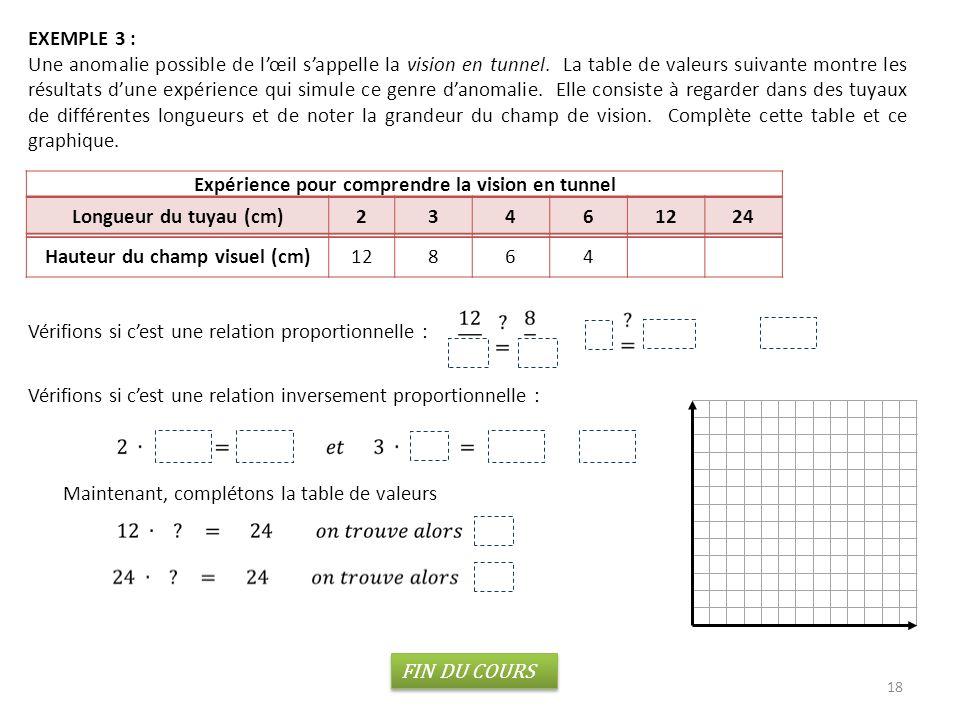18 EXEMPLE 3 : Une anomalie possible de lœil sappelle la vision en tunnel. La table de valeurs suivante montre les résultats dune expérience qui simul