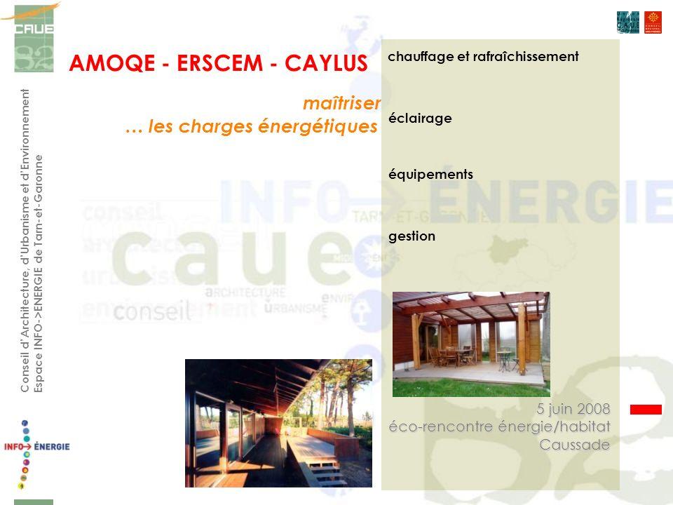 AMOQE - ERSCEM - CAYLUS Conseil dArchitecture, dUrbanisme et dEnvironnement Espace INFO->ENERGIE de Tarn-et-Garonne chauffage et rafraîchissement éclairage équipements 5 juin 2008 éco-rencontre énergie/habitat Caussade maîtriser … les charges énergétiques gestion