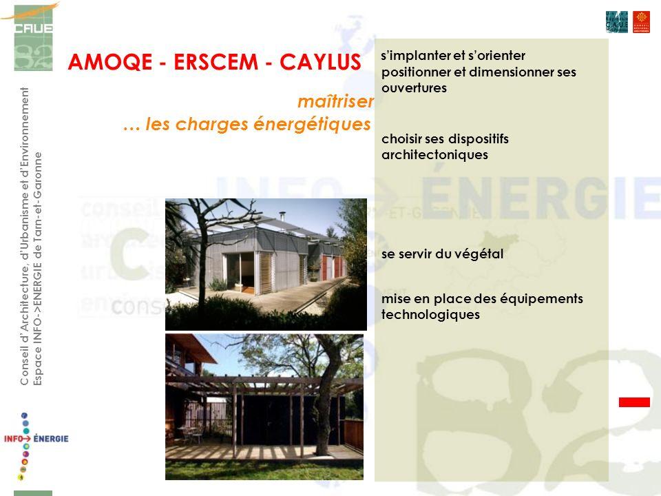 AMOQE - ERSCEM - CAYLUS Conseil dArchitecture, dUrbanisme et dEnvironnement Espace INFO->ENERGIE de Tarn-et-Garonne simplanter et sorienter positionne