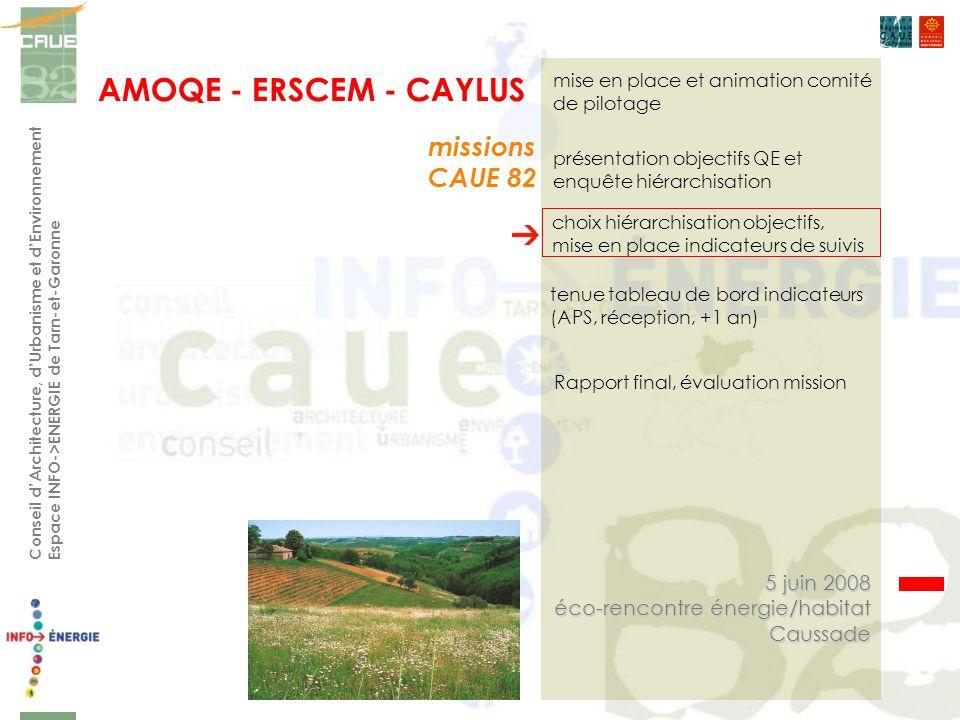 AMOQE - ERSCEM - CAYLUS Conseil dArchitecture, dUrbanisme et dEnvironnement Espace INFO->ENERGIE de Tarn-et-Garonne missions 5 juin 2008 éco-rencontre