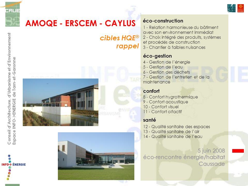 1 - Relation harmonieuse du bâtiment avec son environnement immédiat 2 - Choix intégré des produits, systèmes et procédés de construction 3 - Chantier
