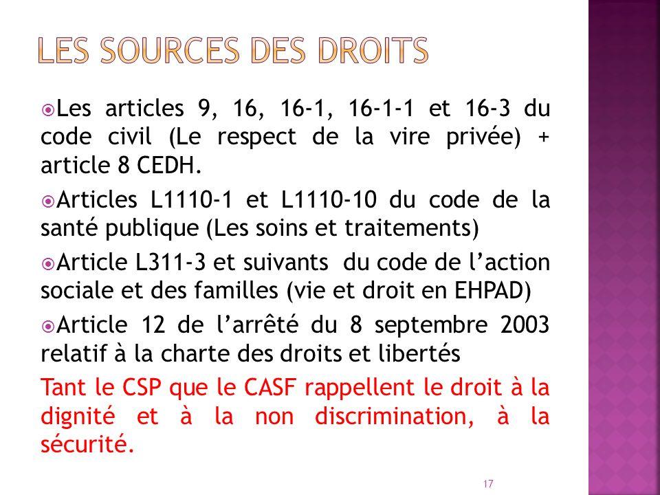 Les articles 9, 16, 16-1, 16-1-1 et 16-3 du code civil (Le respect de la vire privée) + article 8 CEDH. Articles L1110-1 et L1110-10 du code de la san