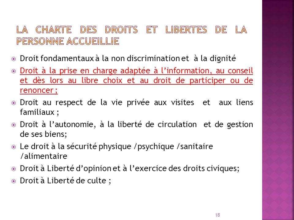 Droit fondamentaux à la non discrimination et à la dignité Droit à la prise en charge adaptée à linformation, au conseil et dès lors au libre choix et