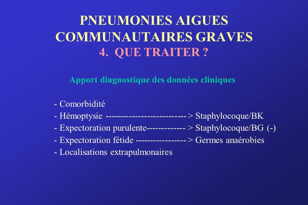 PNEUMONIES AIGUES COMMUNAUTAIRES GRAVES 4. QUE TRAITER ? Apport diagnostique des données cliniques - Comorbidité - Hémoptysie ------------------------