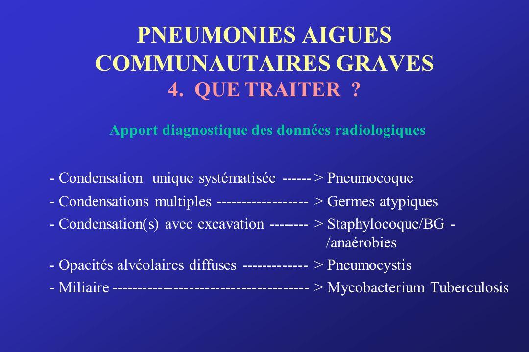 PNEUMONIES AIGUES COMMUNAUTAIRES GRAVES 4. QUE TRAITER ? Apport diagnostique des données radiologiques - Condensation unique systématisée ------> Pneu