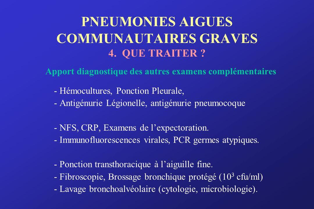 PNEUMONIES AIGUES COMMUNAUTAIRES GRAVES 4. QUE TRAITER ? Apport diagnostique des autres examens complémentaires - Hémocultures, Ponction Pleurale, - A