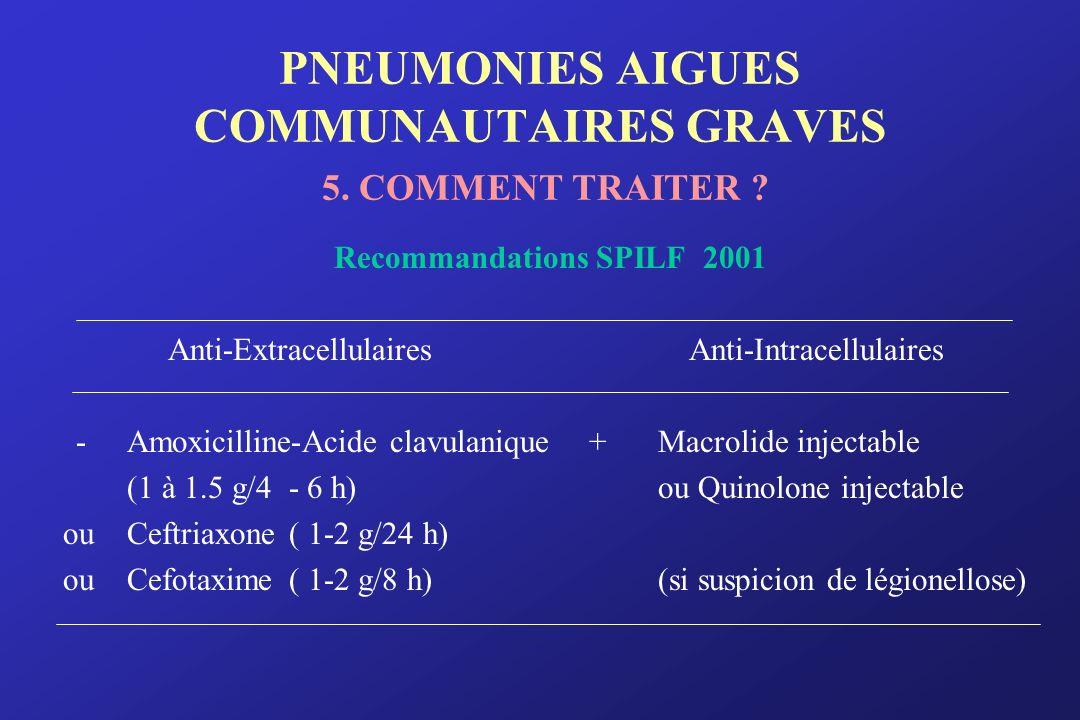 PNEUMONIES AIGUES COMMUNAUTAIRES GRAVES 5. COMMENT TRAITER ? Recommandations SPILF 2001 Anti-ExtracellulairesAnti-Intracellulaires - Amoxicilline-Acid