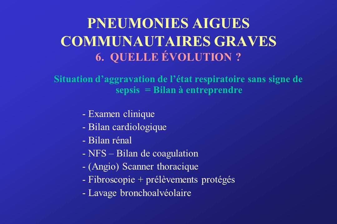 PNEUMONIES AIGUES COMMUNAUTAIRES GRAVES 6. QUELLE ÉVOLUTION ? Situation daggravation de létat respiratoire sans signe de sepsis = Bilan à entreprendre