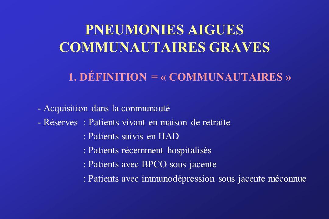 PNEUMONIES AIGUES COMMUNAUTAIRES GRAVES 1. DÉFINITION = « COMMUNAUTAIRES » - Acquisition dans la communauté - Réserves : Patients vivant en maison de