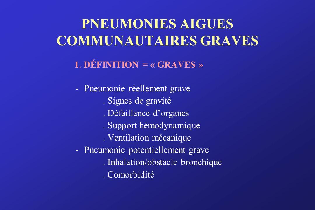 PNEUMONIES AIGUES COMMUNAUTAIRES GRAVES 1. DÉFINITION = « GRAVES » -Pneumonie réellement grave. Signes de gravité. Défaillance dorganes. Support hémod