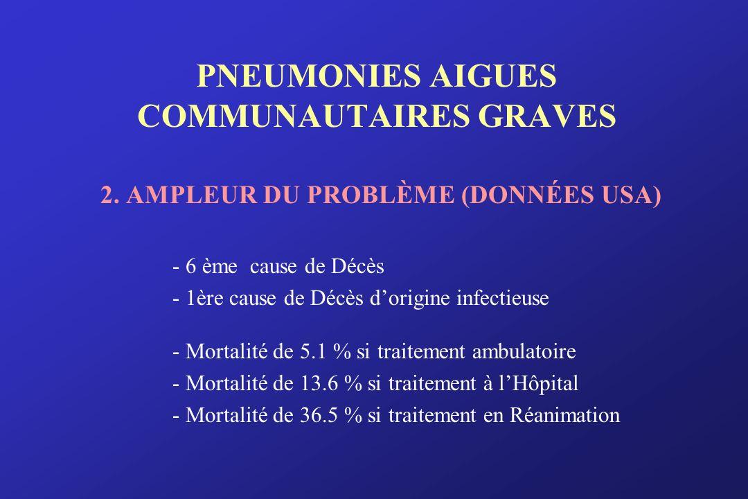 PNEUMONIES AIGUES COMMUNAUTAIRES GRAVES 2. AMPLEUR DU PROBLÈME (DONNÉES USA) - 6 ème cause de Décès - 1ère cause de Décès dorigine infectieuse - Morta