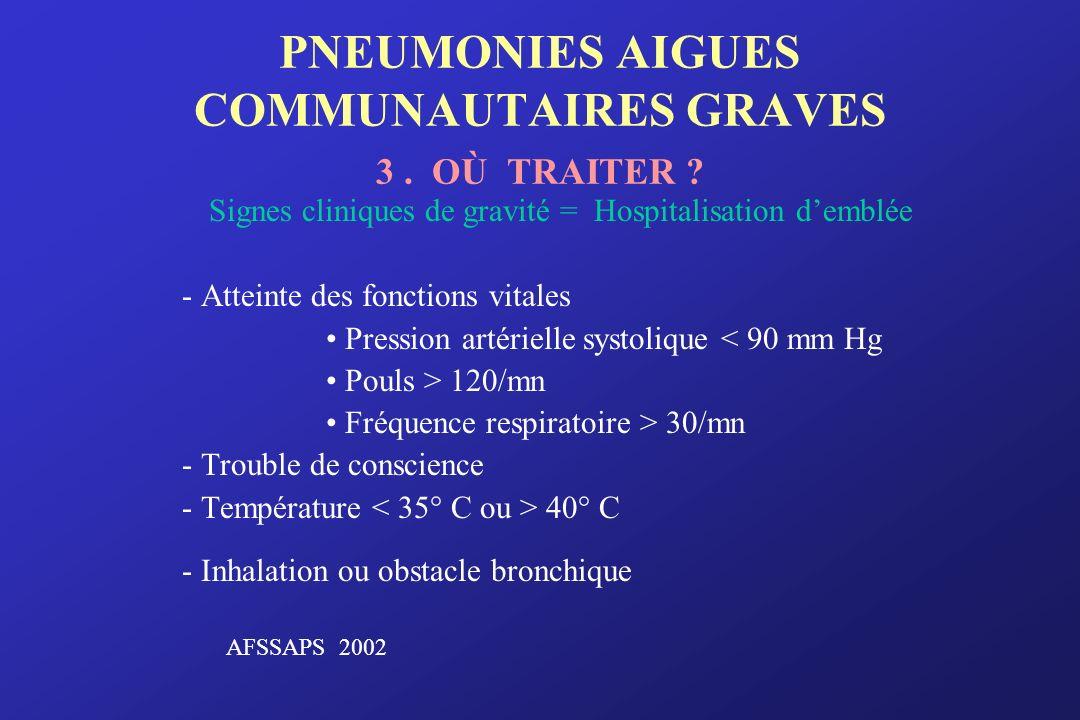 PNEUMONIES AIGUES COMMUNAUTAIRES GRAVES 3. OÙ TRAITER ? Signes cliniques de gravité = Hospitalisation demblée - Atteinte des fonctions vitales Pressio