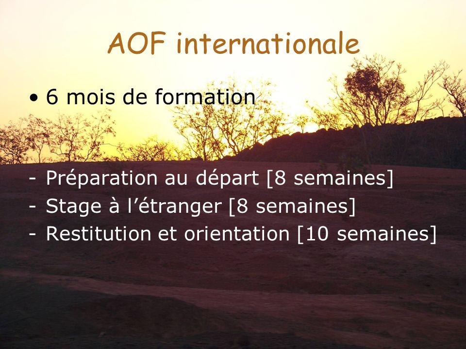 AOF internationale 6 mois de formation Préparation au départ [8 semaines] Stage à létranger [8 semaines] Restitution et orientation [10 semaines]