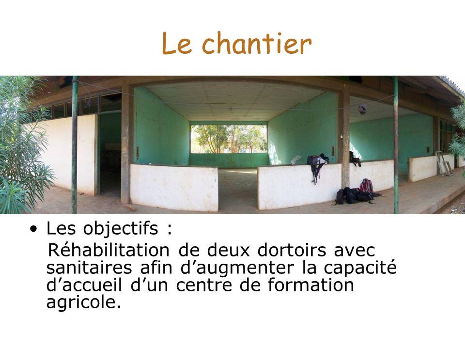 Le chantier Les objectifs : Réhabilitation de deux dortoirs avec sanitaires afin daugmenter la capacité daccueil dun centre de formation agricole.