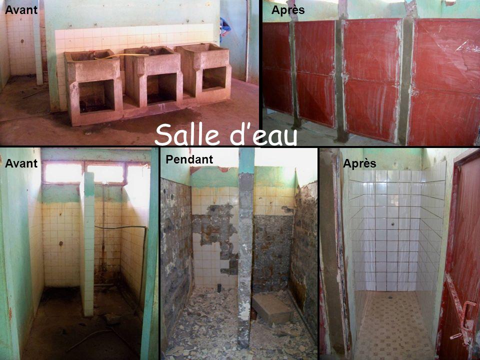 Salle deau AvantAprès Avant Pendant Après