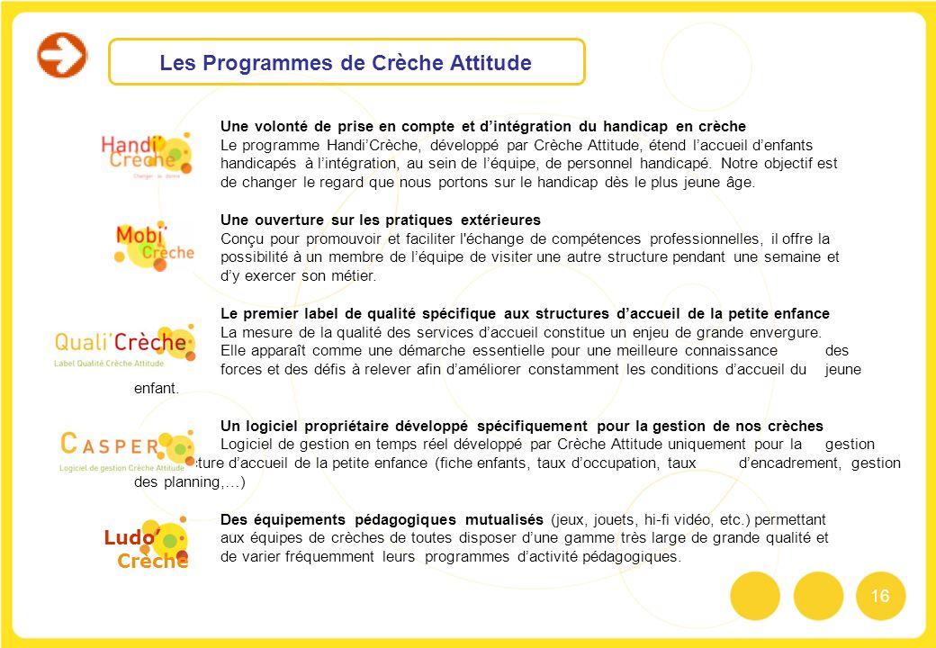16 Les Programmes de Crèche Attitude Une volonté de prise en compte et dintégration du handicap en crèche Le programme HandiCrèche, développé par Crèc