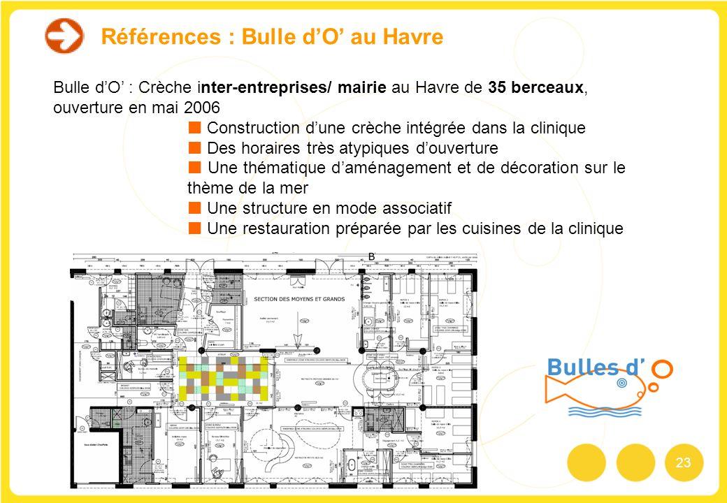 23 Références : Bulle dO au Havre Bulle dO : Crèche inter-entreprises/ mairie au Havre de 35 berceaux, ouverture en mai 2006 Construction dune crèche