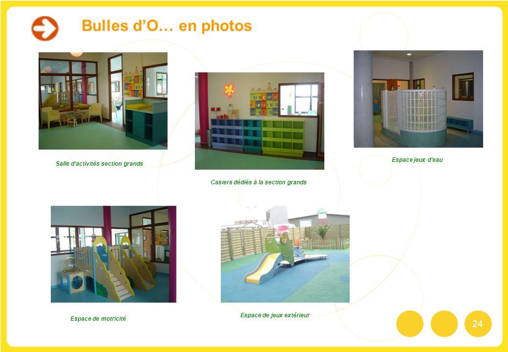24 Bulles dO… en photos Salle dactivités section grands Casiers dédiés à la section grands Espace jeux deau Espace de motricité Espace de jeux extérie