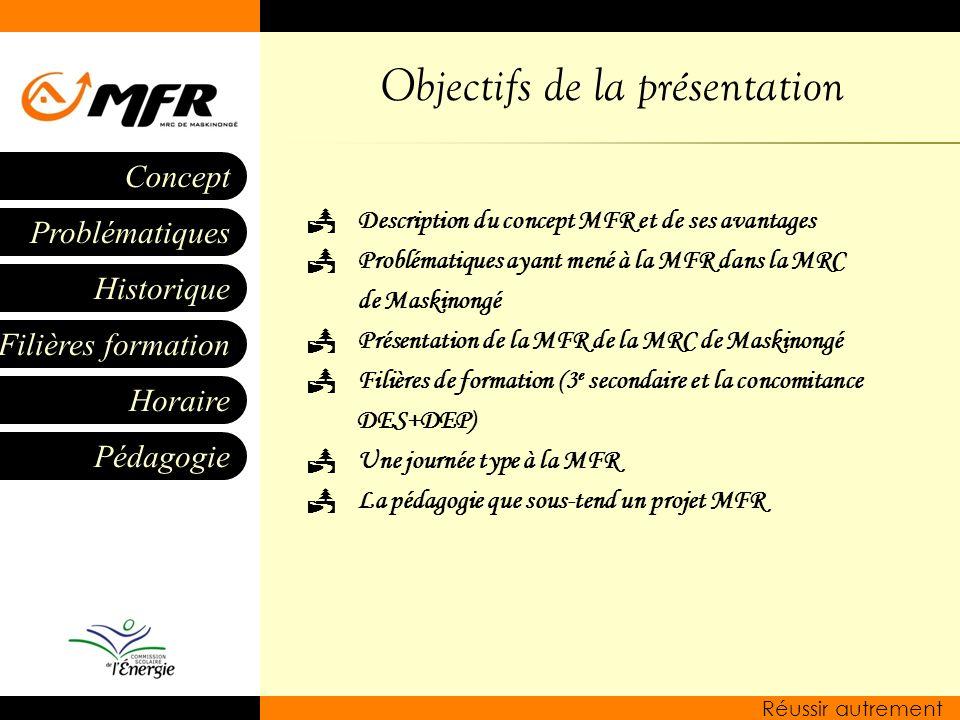 Historique Filières formation Horaire Pédagogie Problématiques Concept Réussir autrement Description du concept MFR et de ses avantages Problématiques