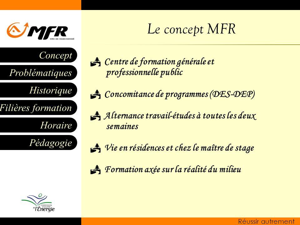 Historique Filières formation Horaire Pédagogie Problématiques Concept Réussir autrement Le concept MFR Centre de formation générale et professionnell