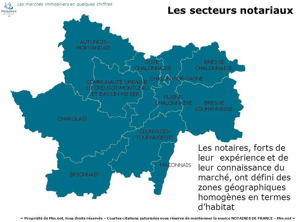 « Propriété de Min.not, tous droits réservés – Courtes citations autorisées sous réserve de mentionner la source NOTAIRES DE FRANCE – Min.not » 75 Les marchés immobiliers en quelques chiffres Profil des intervenants Origine géographique des acquéreurs Ile de France Saône-et-Loire Ain 80,6% 70,9% 87,2% Côte dOr 3,2% 4,4% 2,9% Rhône 2,8% 4,9% 1,6%2,6% 3,5% 0,6%0,7% 3,7% 0,3%4,7% 2,4% 3,2% Etrangers 5,4% 10,2% 4,2% Reste de la France Appartements anciens Maisons anciennes Terrains à bâtir