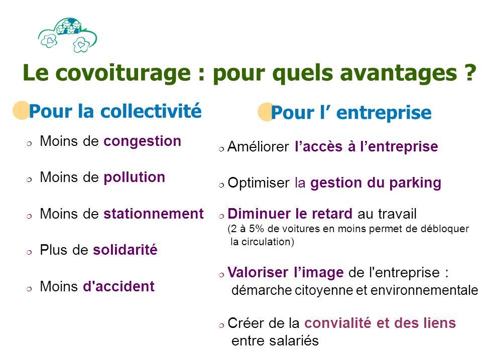 Moins de congestion Moins de pollution Moins de stationnement Plus de solidarité Moins d accident Pour la collectivité Le covoiturage : pour quels avantages .