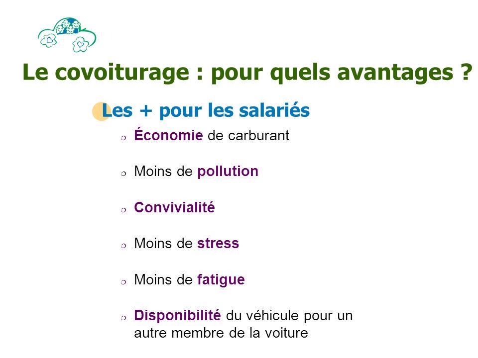 Économie de carburant Moins de pollution Convivialité Moins de stress Moins de fatigue Disponibilité du véhicule pour un autre membre de la voiture Les + pour les salariés Le covoiturage : pour quels avantages