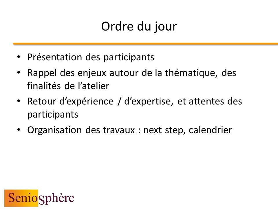 Ordre du jour Présentation des participants Rappel des enjeux autour de la thématique, des finalités de latelier Retour dexpérience / dexpertise, et a