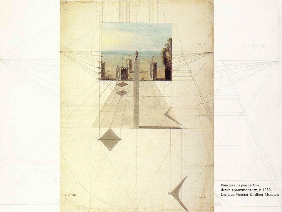 Principes de perspective, dessin anonyme italien, v. 1780. Londres, Victoria & Albert Museum.