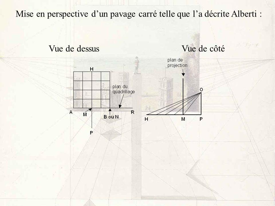 Mise en perspective dun pavage carré telle que la décrite Alberti : Vue de dessusVue de côté