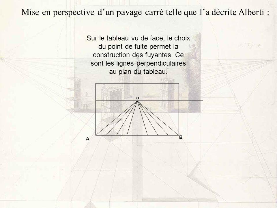 Mise en perspective dun pavage carré telle que la décrite Alberti : Sur le tableau vu de face, le choix du point de fuite permet la construction des f