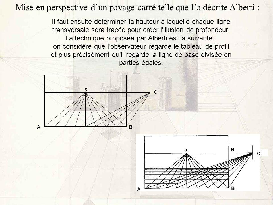 Il faut ensuite déterminer la hauteur à laquelle chaque ligne transversale sera tracée pour créer lillusion de profondeur. La technique proposée par A