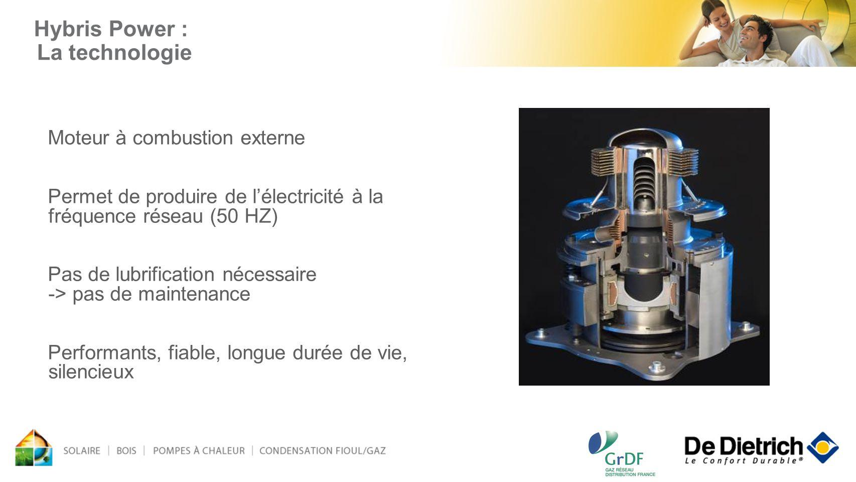 Hybris Power : La technologie Moteur à combustion externe Permet de produire de lélectricité à la fréquence réseau (50 HZ) Pas de lubrification nécess