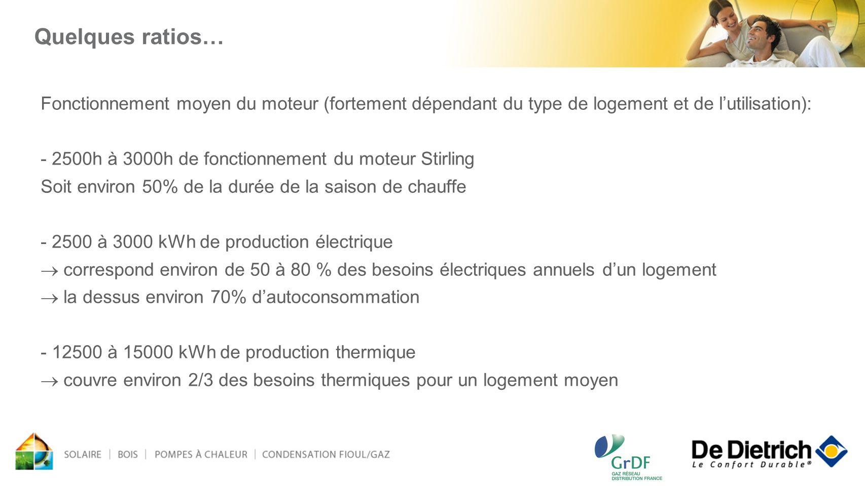 Quelques ratios… Fonctionnement moyen du moteur (fortement dépendant du type de logement et de lutilisation): - 2500h à 3000h de fonctionnement du mot