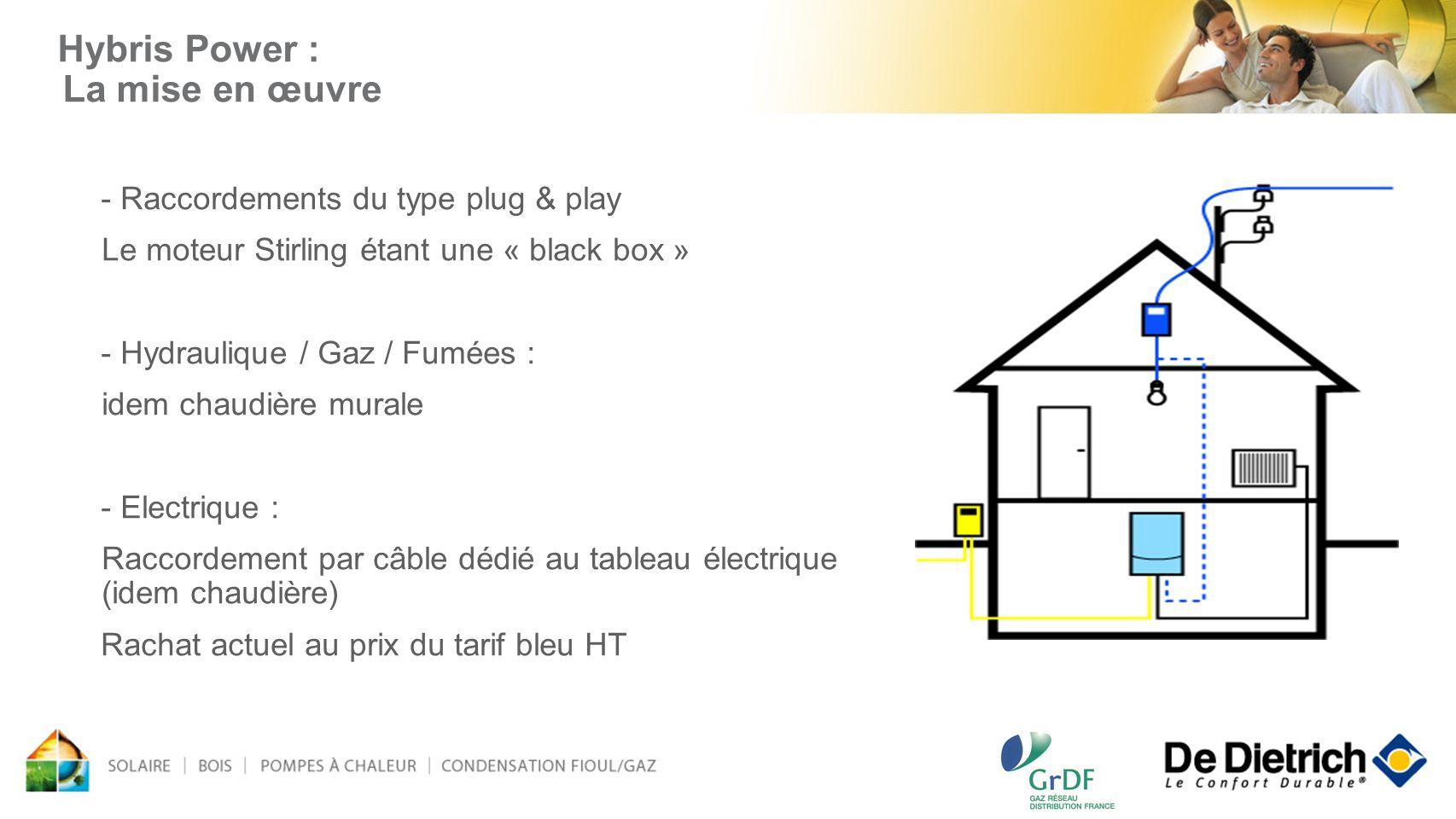 Hybris Power : La mise en œuvre - Raccordements du type plug & play Le moteur Stirling étant une « black box » - Hydraulique / Gaz / Fumées : idem cha