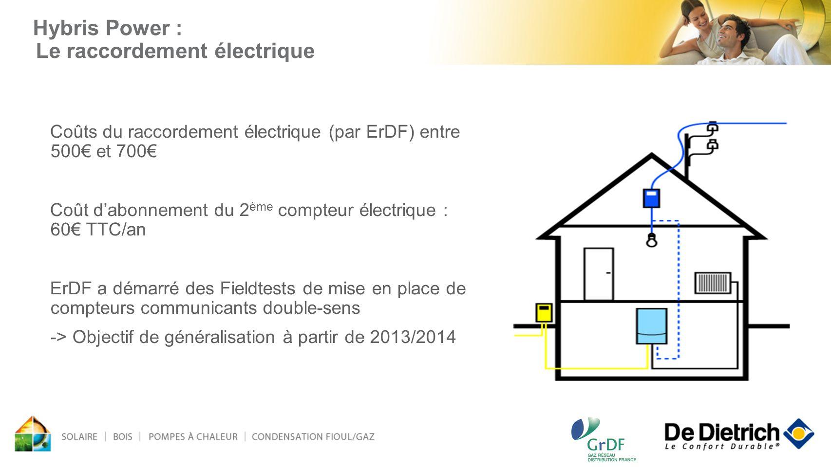Coûts du raccordement électrique (par ErDF) entre 500 et 700 Coût dabonnement du 2 ème compteur électrique : 60 TTC/an ErDF a démarré des Fieldtests d