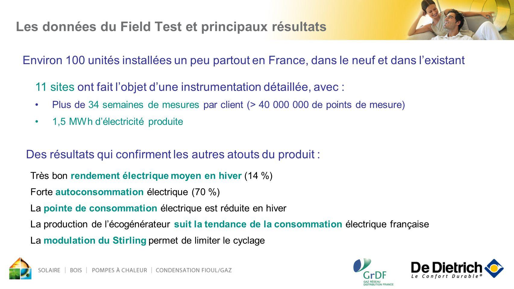 Les données du Field Test et principaux résultats 11 sites ont fait lobjet dune instrumentation détaillée, avec : Plus de 34 semaines de mesures par c