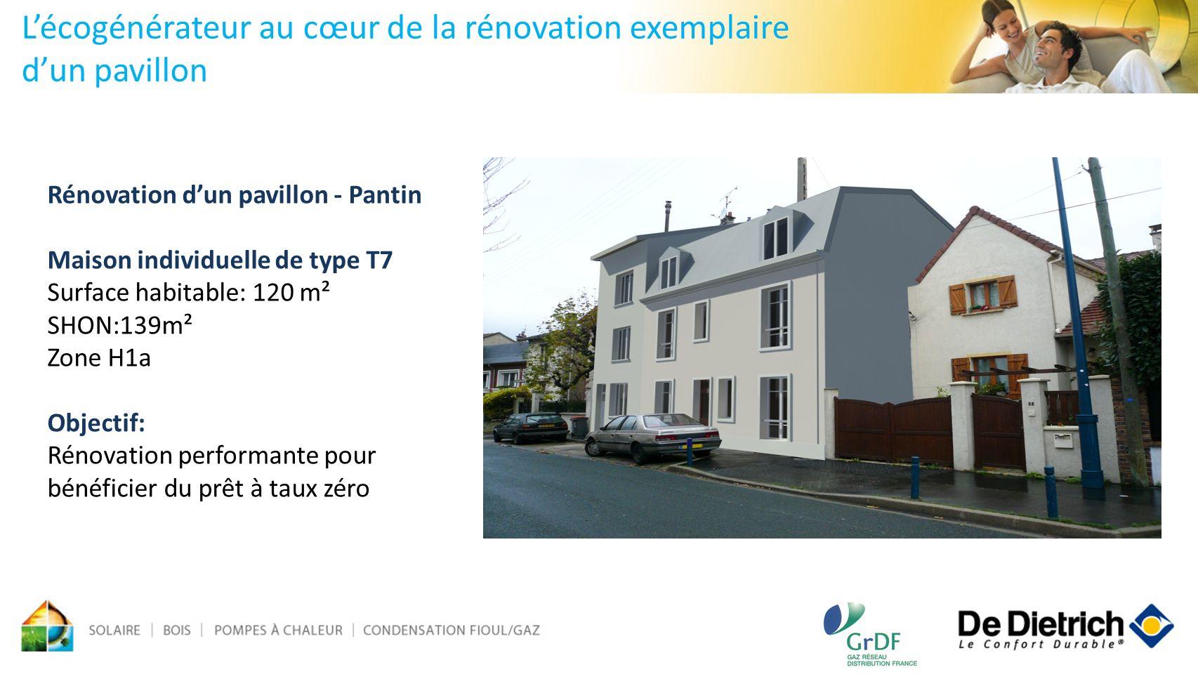 Lécogénérateur au cœur de la rénovation exemplaire dun pavillon Rénovation dun pavillon - Pantin Maison individuelle de type T7 Surface habitable: 120