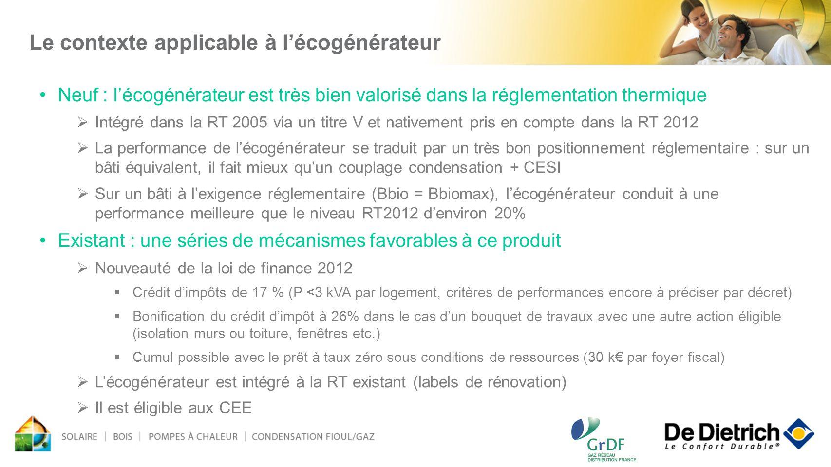 Le contexte applicable à lécogénérateur 4 Neuf : lécogénérateur est très bien valorisé dans la réglementation thermique Intégré dans la RT 2005 via un