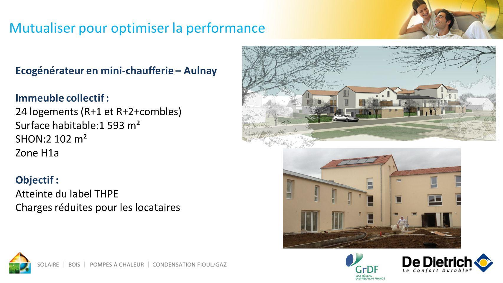 Ecogénérateur en mini-chaufferie – Aulnay Immeuble collectif : 24 logements (R+1 et R+2+combles) Surface habitable:1 593 m² SHON:2 102 m² Zone H1a Obj