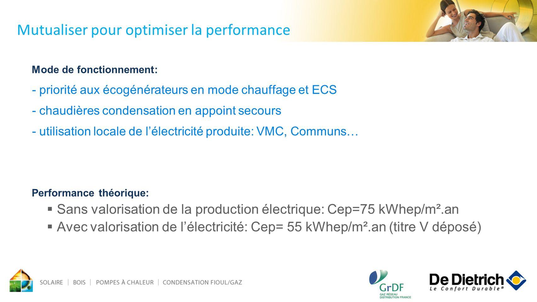 Mode de fonctionnement: - priorité aux écogénérateurs en mode chauffage et ECS - chaudières condensation en appoint secours - utilisation locale de lé