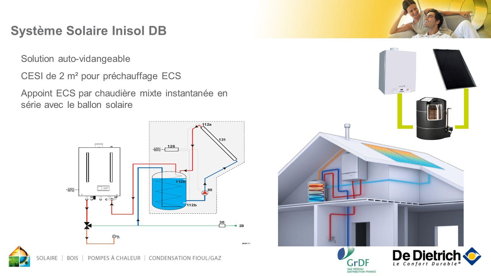 Système Solaire Inisol DB Solution auto-vidangeable CESI de 2 m² pour préchauffage ECS Appoint ECS par chaudière mixte instantanée en série avec le ba