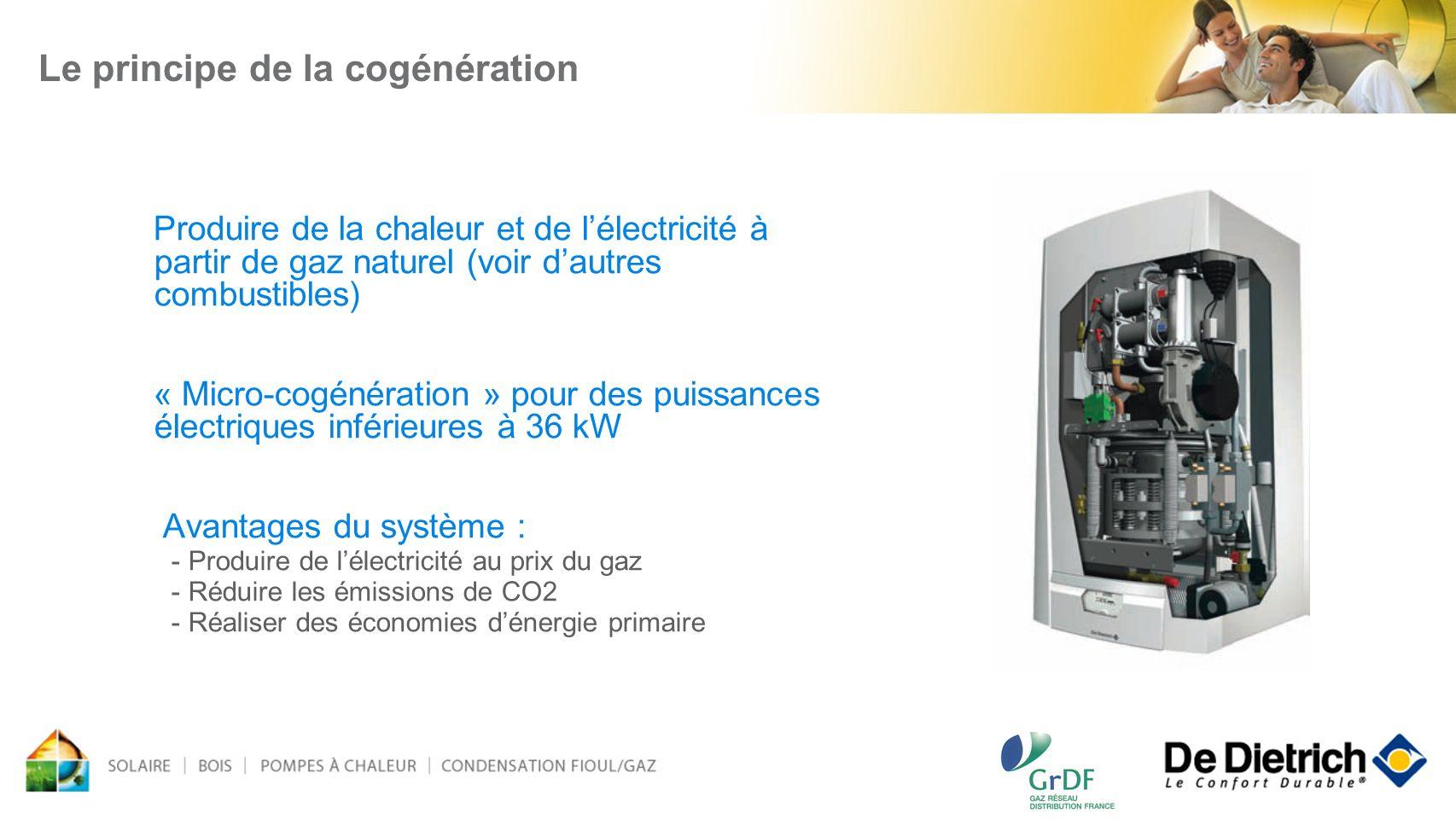 Le principe de la cogénération Produire de la chaleur et de lélectricité à partir de gaz naturel (voir dautres combustibles) « Micro-cogénération » po