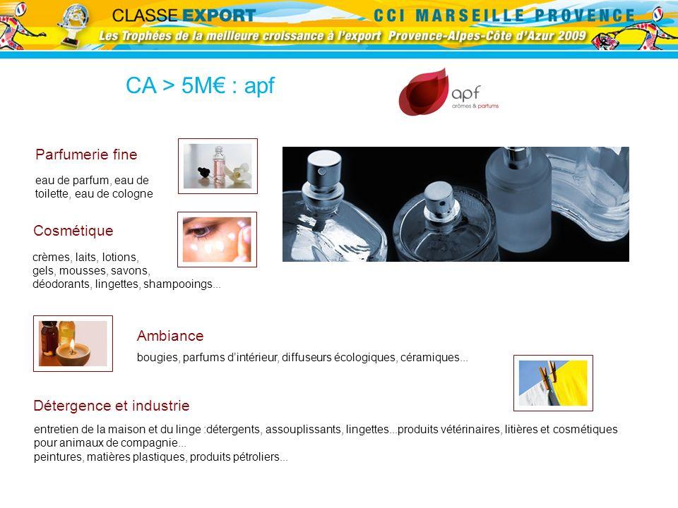CA > 5M : apf Parfumerie fine Cosmétique Ambiance Détergence et industrie eau de parfum, eau de toilette, eau de cologne crèmes, laits, lotions, gels,